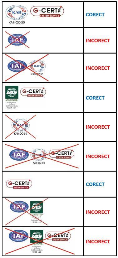 Tabel Certificări ISO